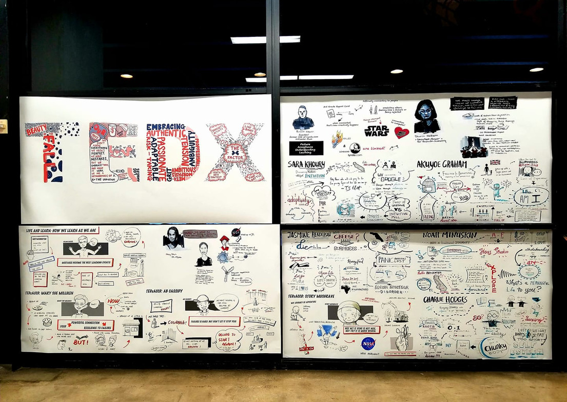 Visual Notes Wall