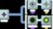 cubeus puzzle game circuit network