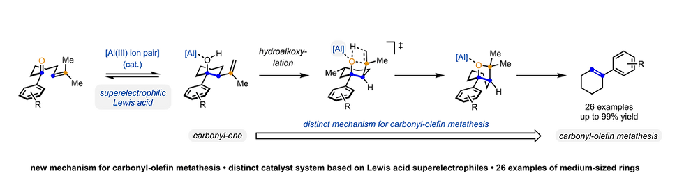 publication ion pairs (1).png