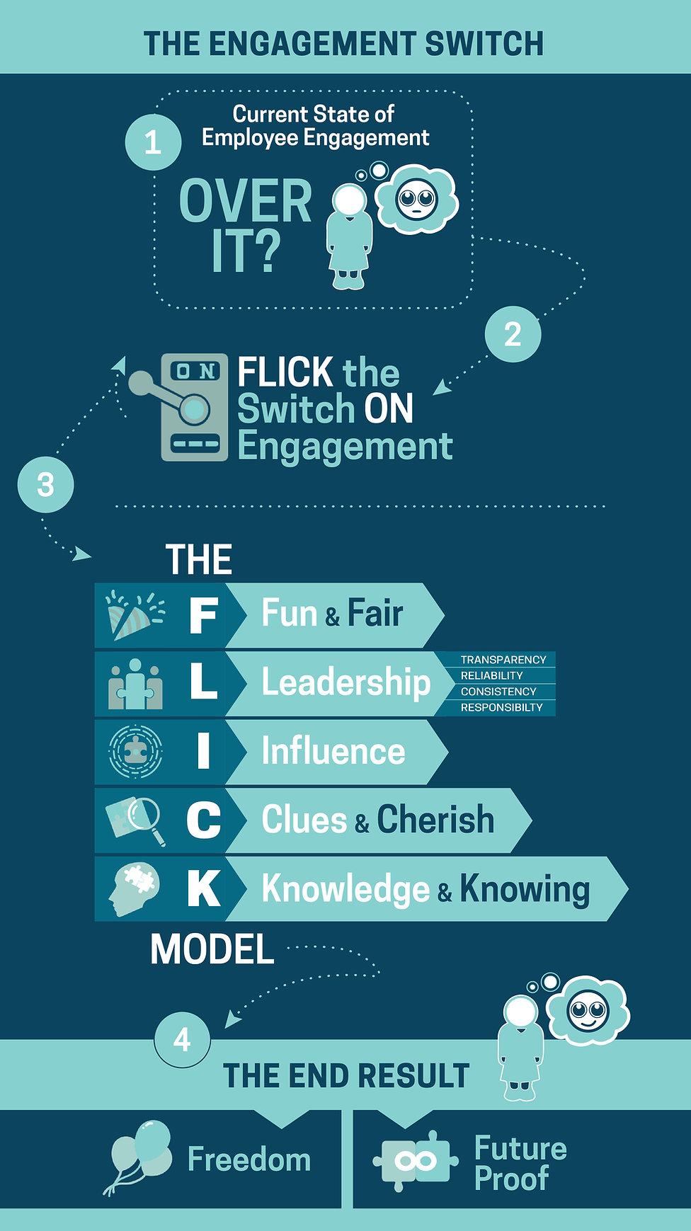 TES Infographic Draft2-02.jpg