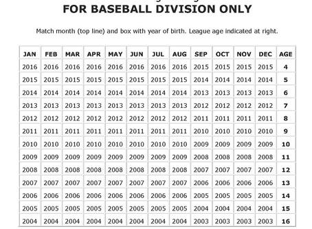 Baseball and Softball Age Charts for 2020
