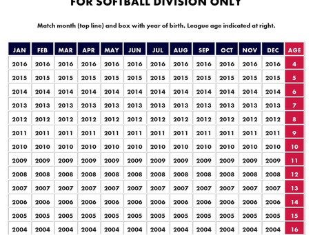 League Age Charts for 2021