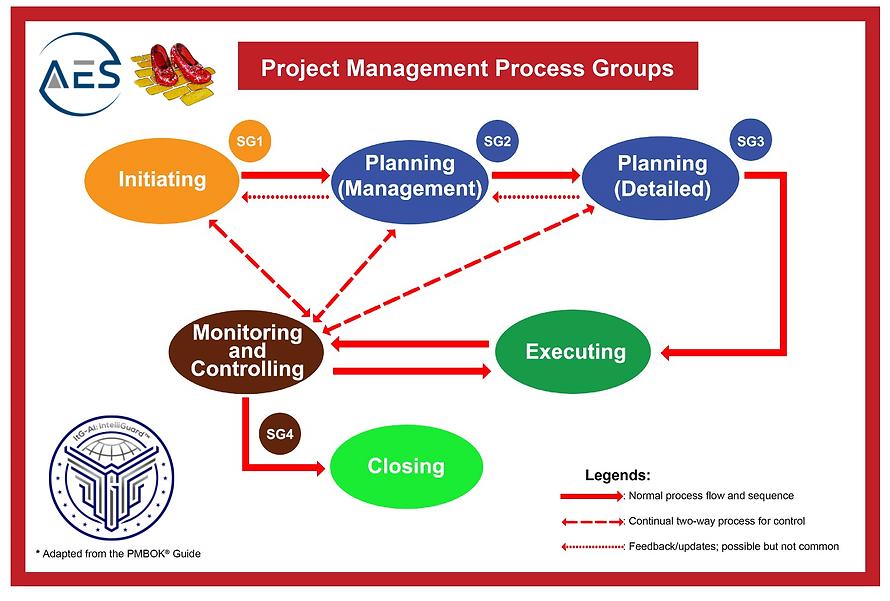 Project Management Professional.png