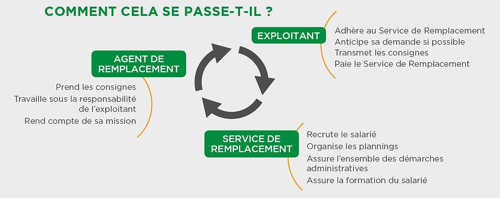 comment_ça_se_passe.png