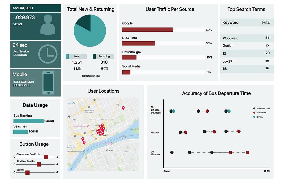 Analytics Dashboard .png