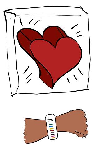 Concept: HeartBox