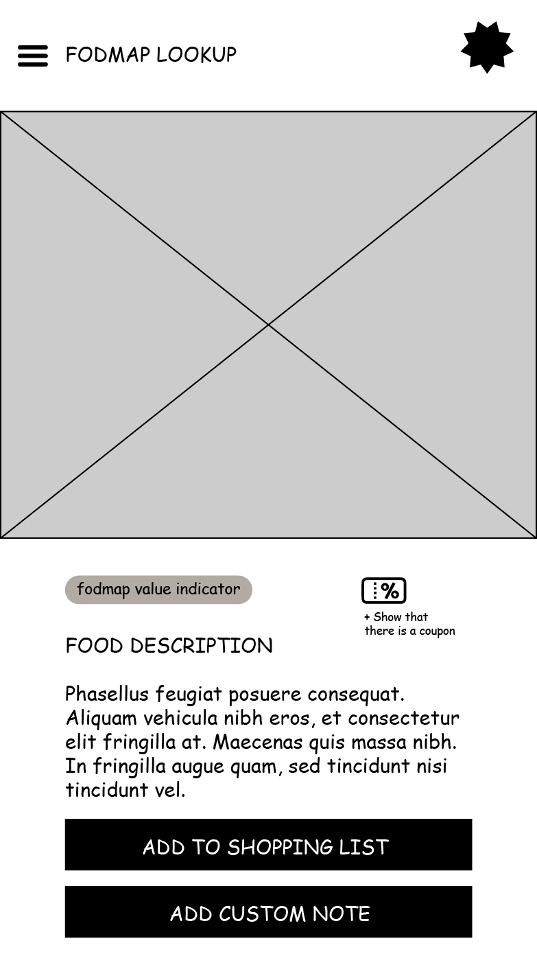 Wireframe: Food Lookup Screen
