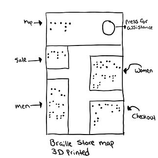 Solution - Braille Store Map 3D Printed