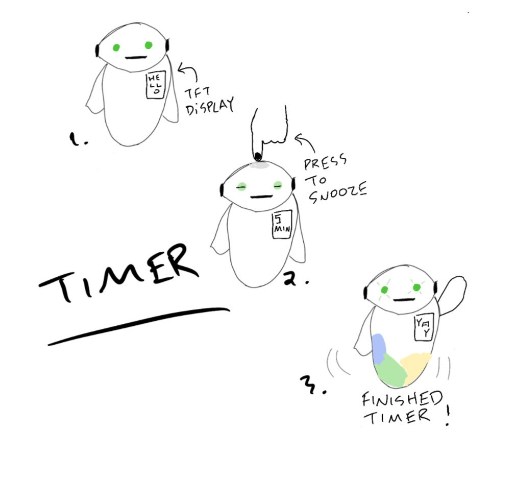 B.B. Timer Feature