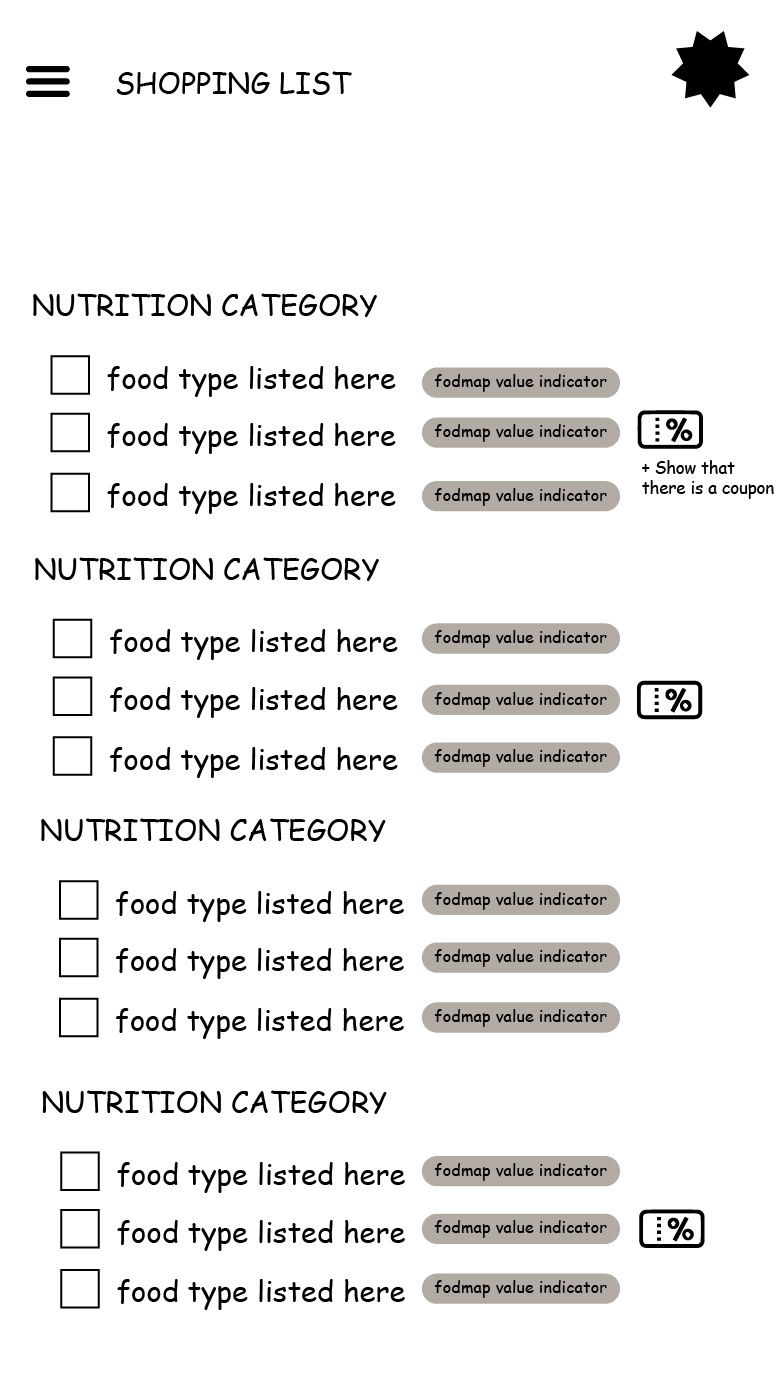 Wireframe: Shopping List