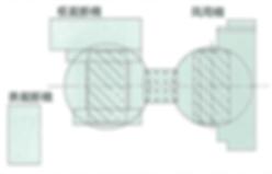 プチロボシステム