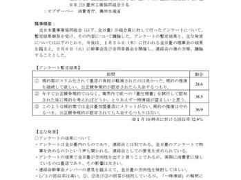 畳類公正競争規約作成連絡会 第18回 幹事会 概要