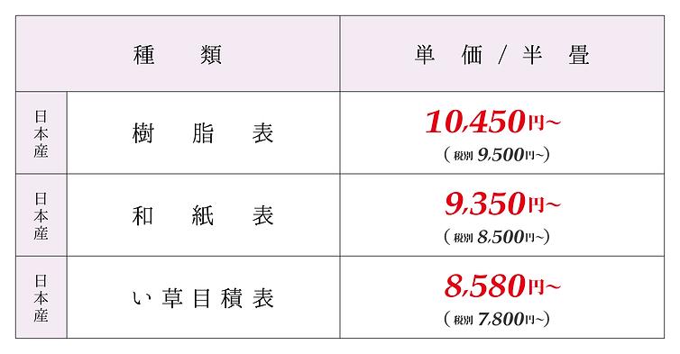 福島県二本松市,松浦畳店,畳屋,畳替え,畳リフォーム,フロアー畳,置き畳,価格,料金