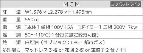 クリーンキーハ?ーMCM-001.jpg