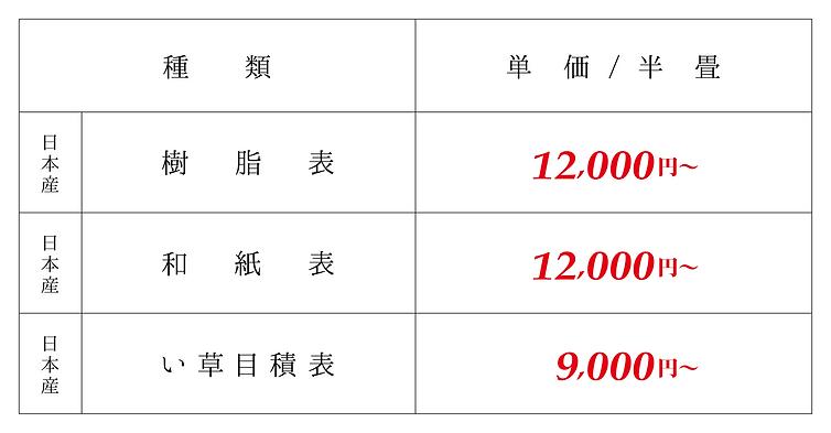 ryukyu-tatami_price.png