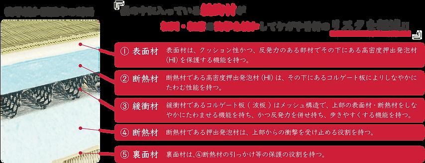愛知県碧南市,角谷畳店,畳屋,畳替え,畳リフォーム,介護