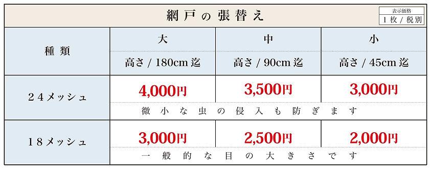 藤吉畳店,網戸,貼り替え,張り替え,価格