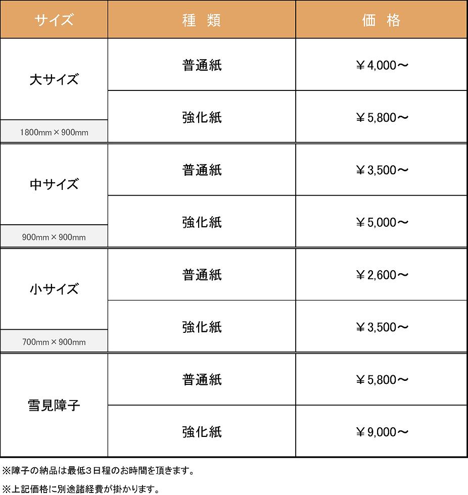 愛知県名古屋市昭和区,丸信畳店,畳屋,障子,価格,料金