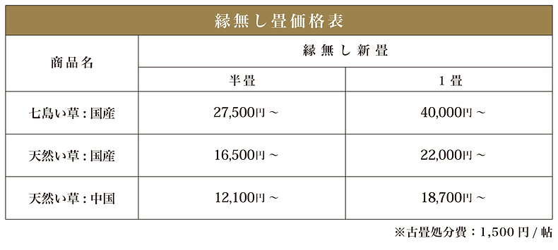 三重県亀山市,大平畳製造所,畳屋,畳店,価格,料金,畳替え,縁無し畳