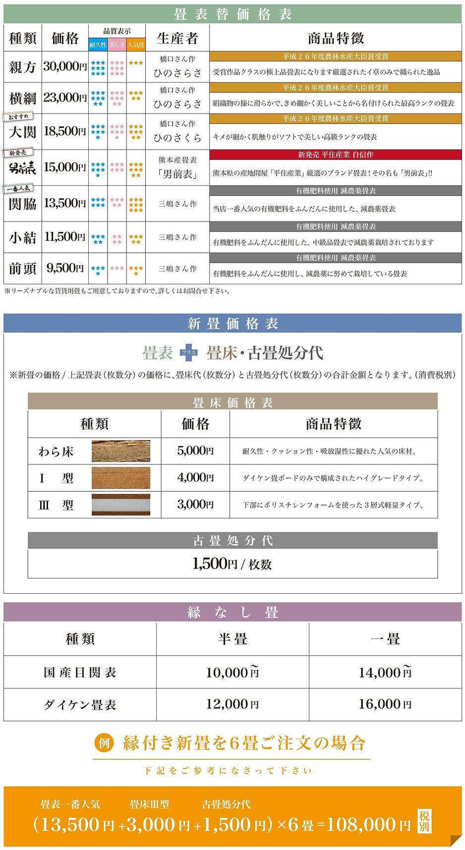 大野製畳,岐阜県,畳表,畳替え,価格,料金