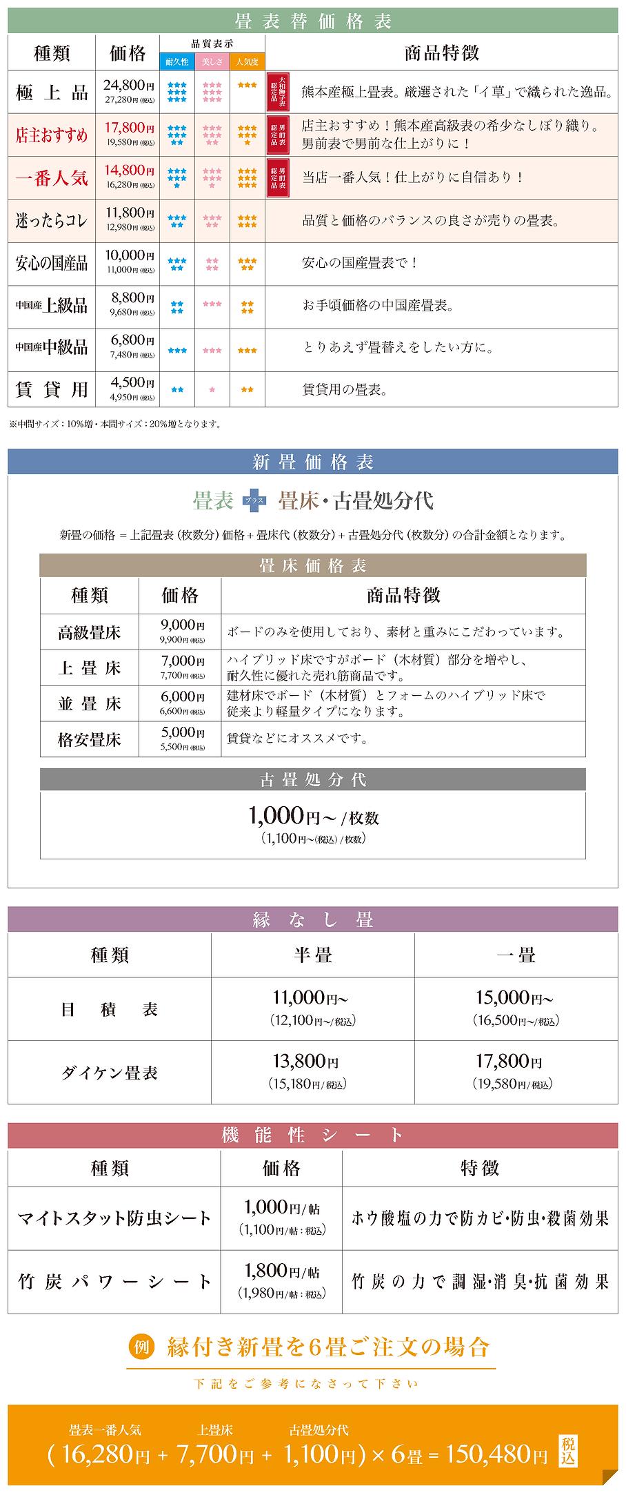 三重県鈴鹿市,平野製畳,畳屋,畳店,価格,料金,畳替え