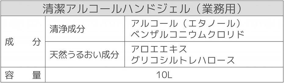 アルコールⅡ_表 2.jpg