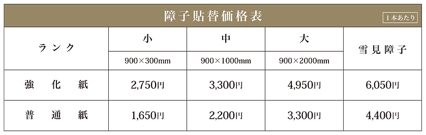 三重県亀山市,大平畳製造所,畳屋,畳店,価格,料金,障子