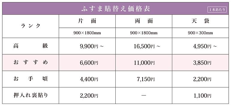 三重県亀山市,大平畳製造所,畳屋,畳店,ふすま,襖,価格,料金