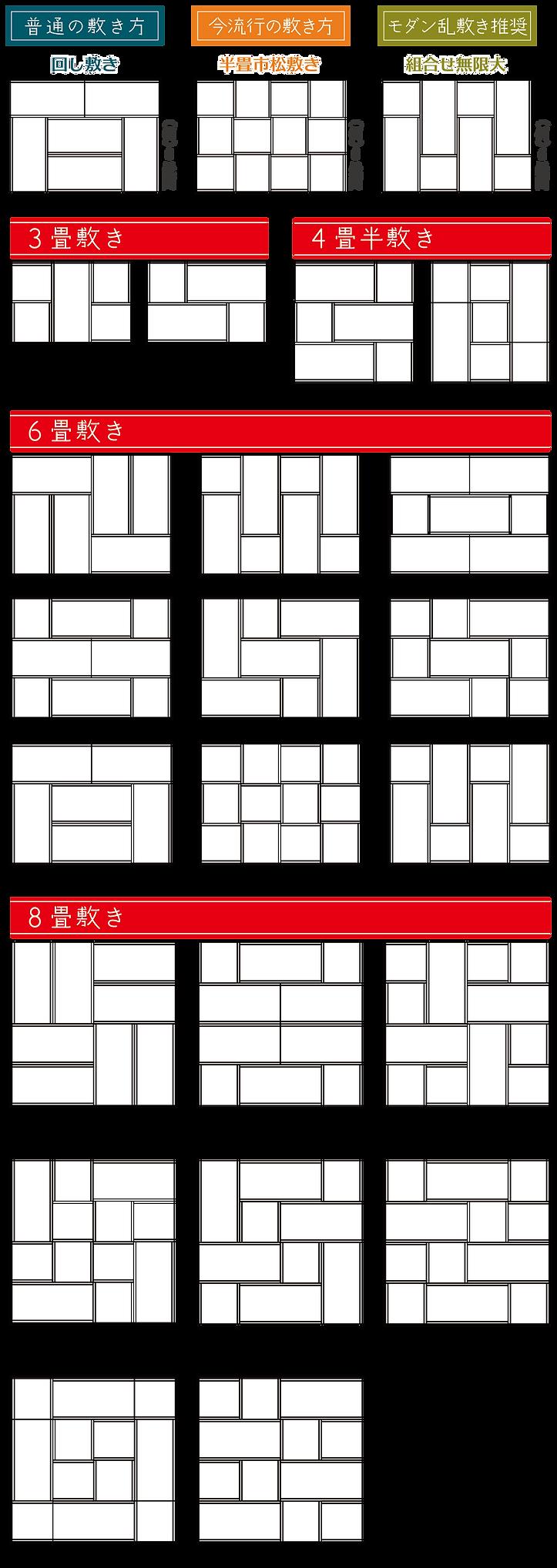 的場畳店,畳,畳替え,へりなし畳,琉球畳,カラー畳,モダン乱敷き畳,和紙畳,滋賀県,米原市