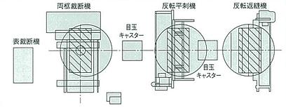 ミニロボシステム