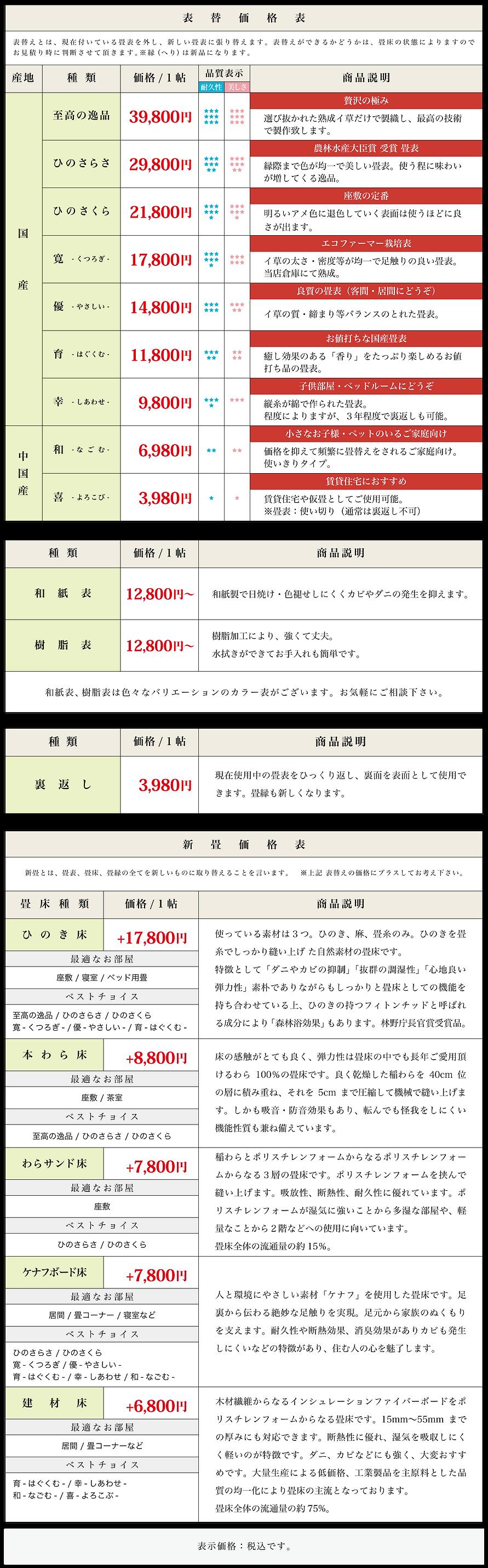 滋賀県彦根市,畳屋,畳店,北村畳店,縁付き畳,価格,料金