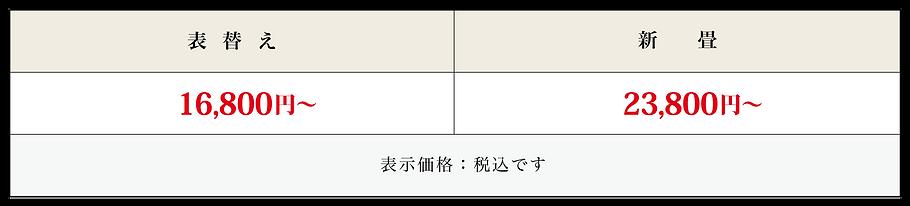 滋賀県彦根市,北村畳店,畳屋,価格表,撥水畳,ウォータージュエリー畳