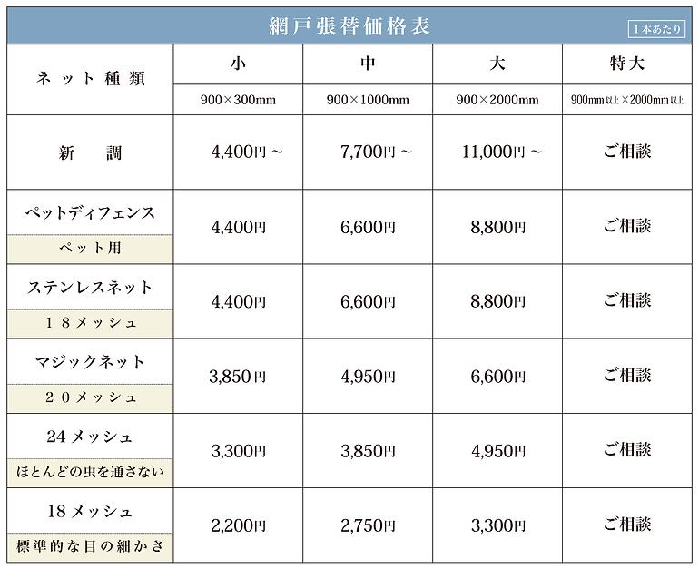 三重県亀山市,大平畳製造所,畳屋,畳店,価格,料金,網戸