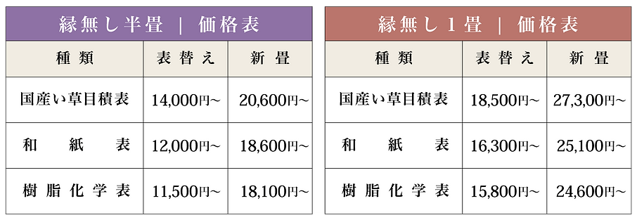北海道北広島市,有限会社タニグチ,畳屋,畳店,縁なし畳,琉球畳,価格,料金