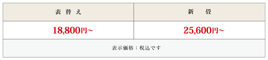 滋賀県彦根市,畳屋,畳店,北村畳店,撥水畳,ウォータージュエリー畳,価格,料金