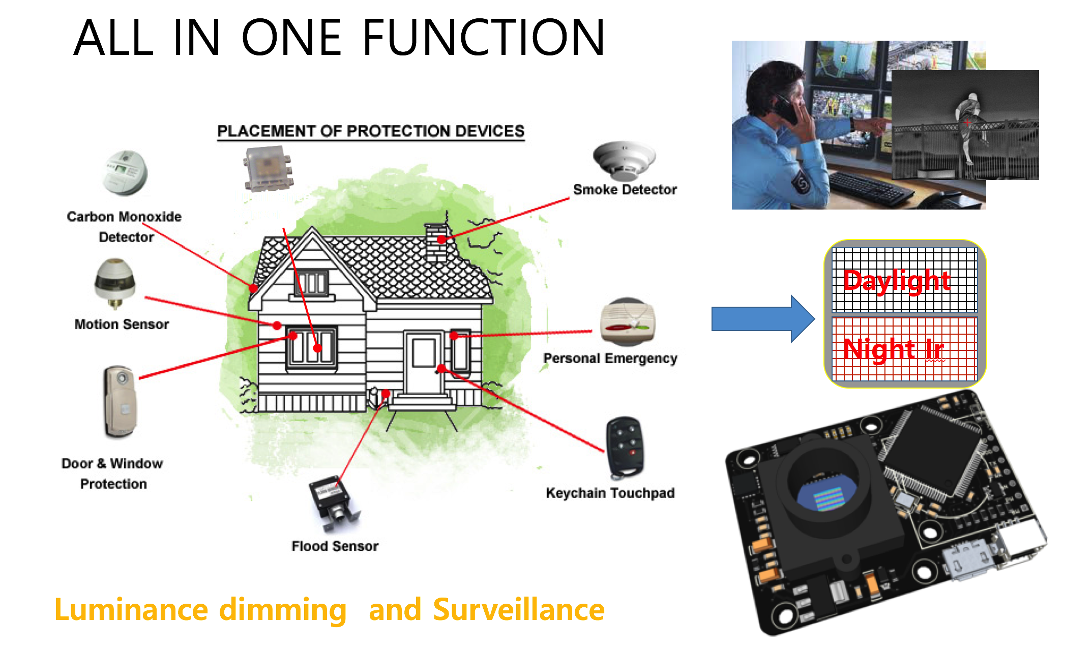 illuminance sensor for security