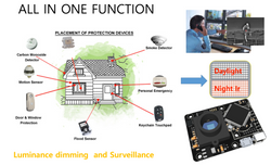 illuminance sensor for security