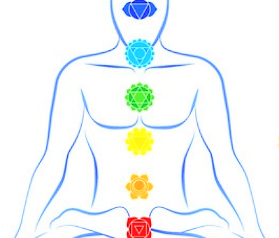 Wish to Thrive, Radiate and Connect ?