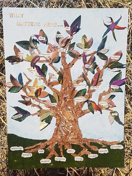 Philosophy-Tree-1342-X-....-PIXELS-768x1