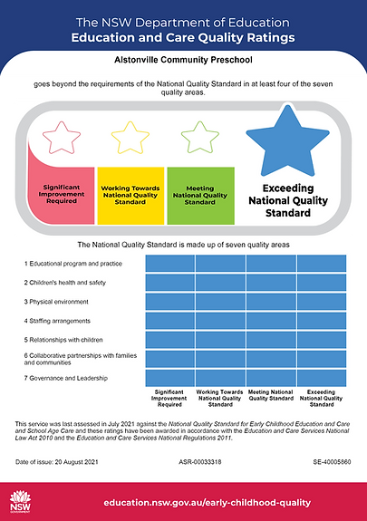 NoticeOfRating_20082021.png