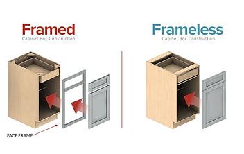 framed-vs-frameless-construction.png