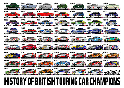History of British Touring Car Champions A3 Poster