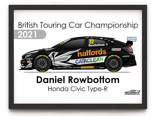 Daniel Rowbottom 2021 | Team Dynamics | A4 Poster