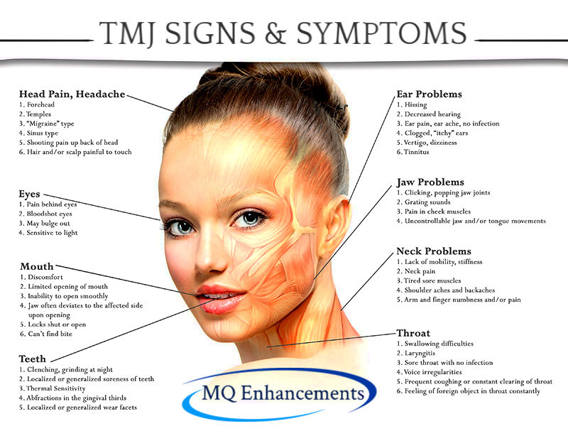 Therapeutic Botox at MQ Enhancements of
