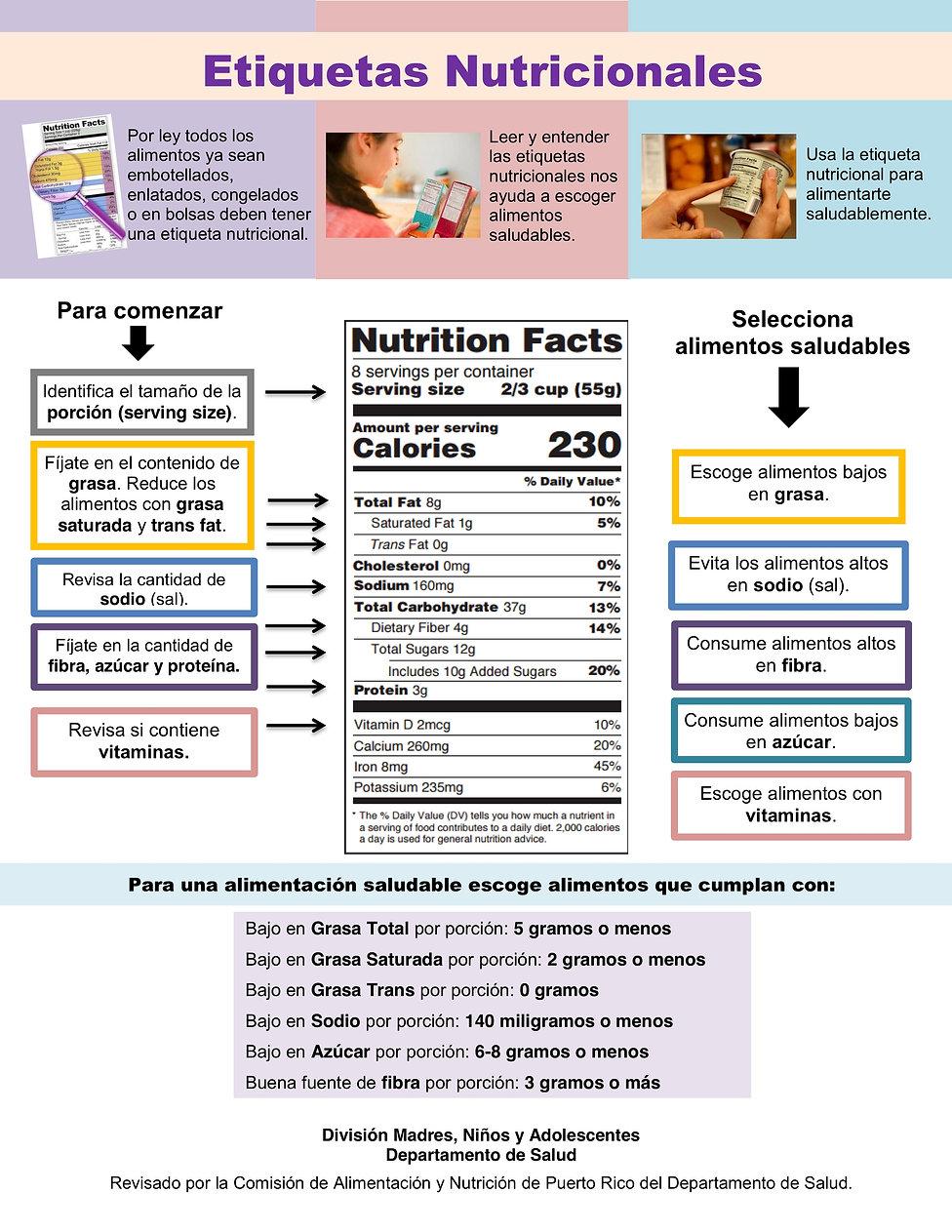 3. Etiquetas Nutricionales 2018.jpg