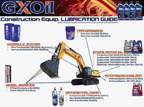 GXOIL