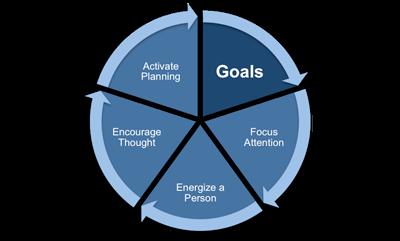 goalscircle.png