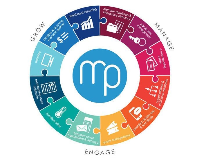 Manage, Engage, Grow with Memberplanet