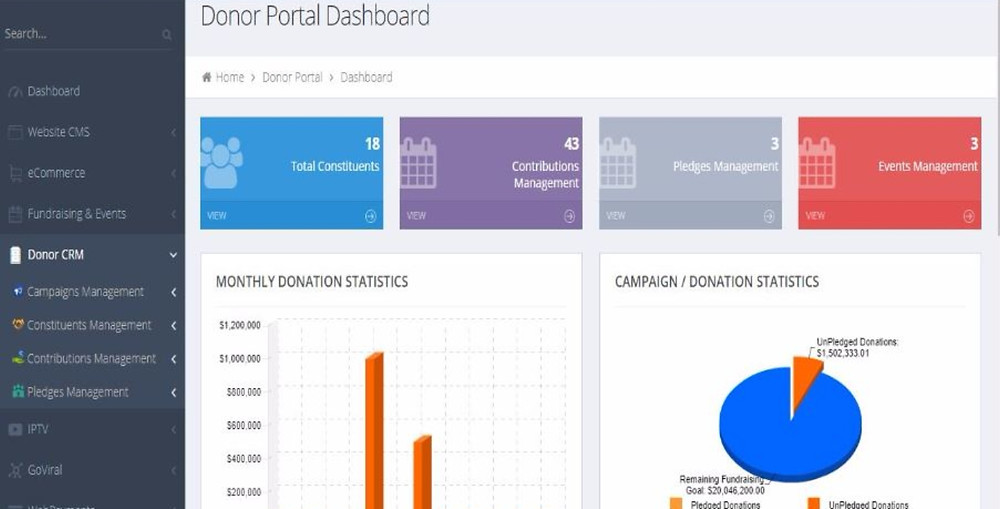 Donor Dashboard from Missio