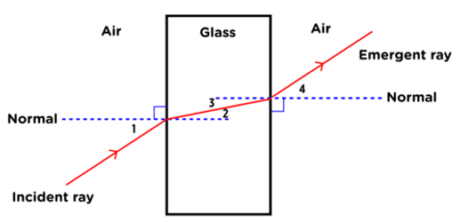 refraction 2.png